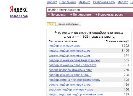 Онлайн ключевые слова для сайта
