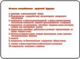 Слайд 4: Презентация Профессии будущего