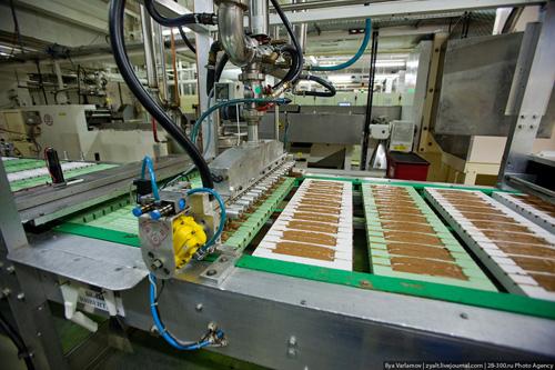 Оборудование для изготовления конфет