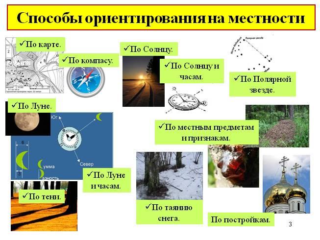 Карта россии юг север запад восток