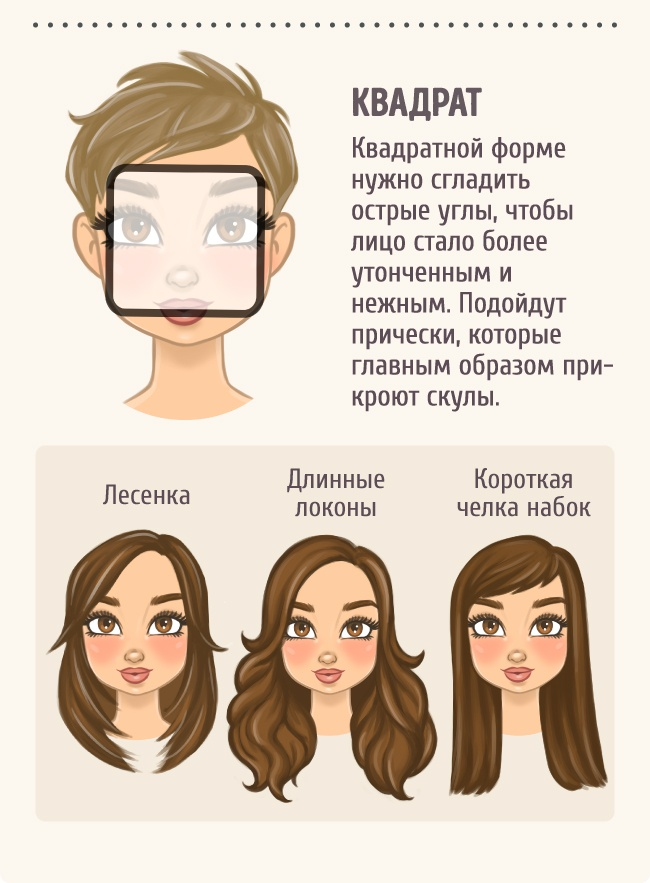 kak-podobrat-prichesku-po-forme-lica