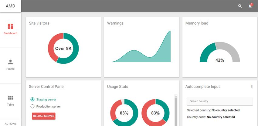 Flatlogic Angular Material Dashboard