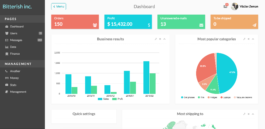Administration Dashboard Template in React