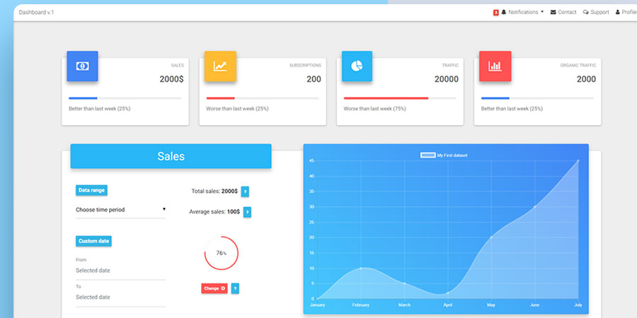 Angular Admin Dashboard Template