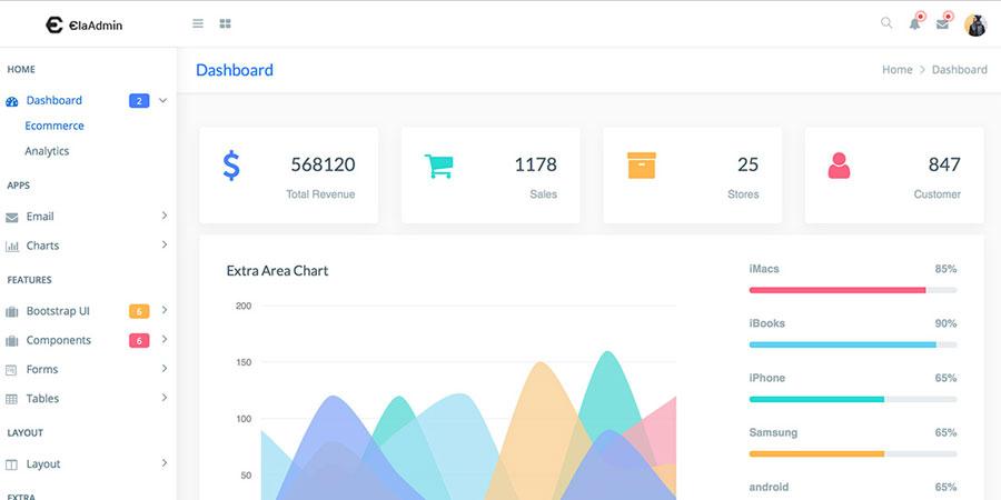 ElaAdmin HTML5 Admin Dashboard Template