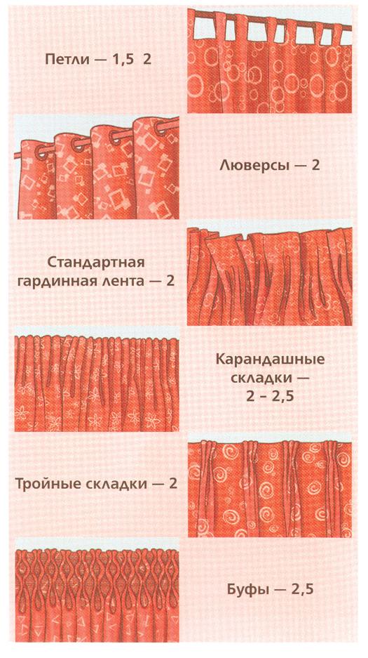Рассчитать ткань