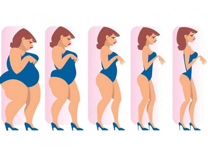 Заговоры для похудения на воду