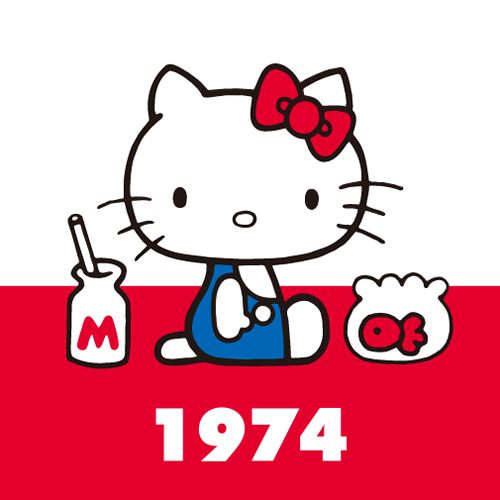 Hello kitty картинка