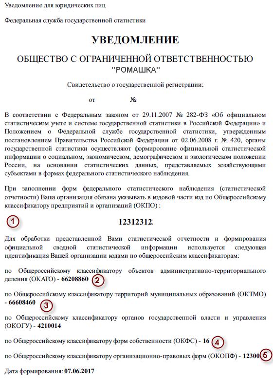Общероссийскому классификатору предприятий и организаций