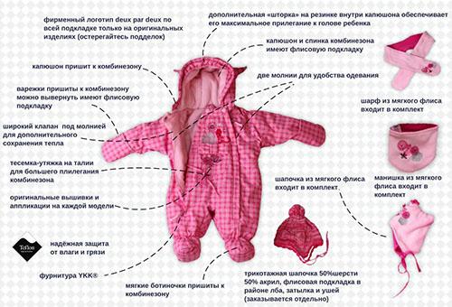 Во что одевать новорожденного дома зимой