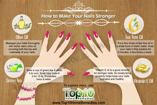 How to get your nails stronger
