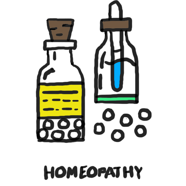 14 myths about homeopathy!!