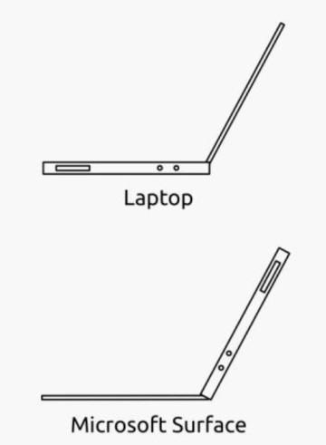 surface-large
