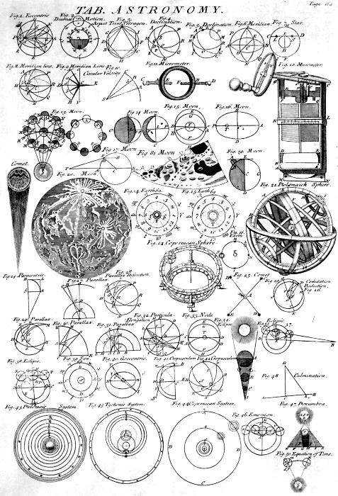planetary wireframes