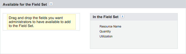 Resource field set