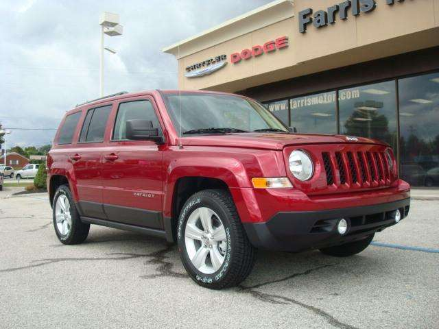 2015 Jeep Patriot for Sale near Knoxville at Farris Motor Company