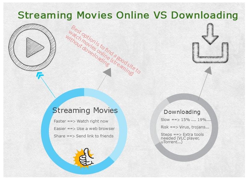 stream-vs-download