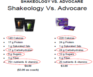 Plexus Vs Advocare Vs | Popular News Updates