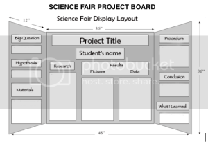 Gabriela Mistral Elementary School :: Science Fair