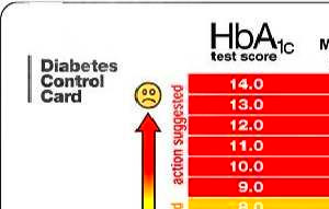 Normal Blood Sugar Chart - Bing Images | Health and ...