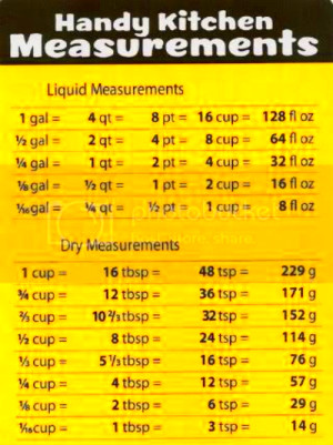 Now, if I want to know what 3 Oz. equals in grams, I know that it's ...
