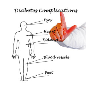 Diabetes types Diabetes Symptoms