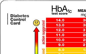 How should the HbA1C be measured?