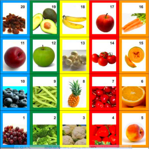 How to Play Eat a Rainbow: A Healthy Eating Game with Rules and ...