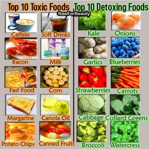 Detox Foods vs Toxic Foods