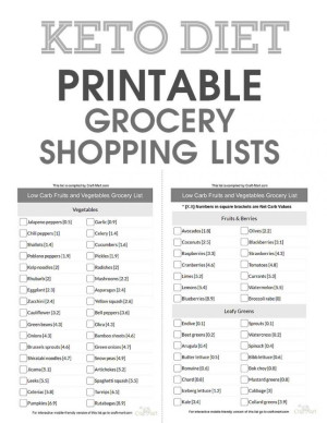 Free Ketogenic Diet Food List PDFs (Printable Low Carb ...
