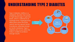 understanding type 2 diabetes type 2 diabetes mellitus is a