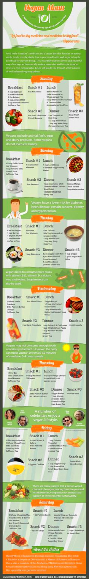 Paleo Vegan Shopping List | Paleo Vegan Diet | PaleoVegan ...
