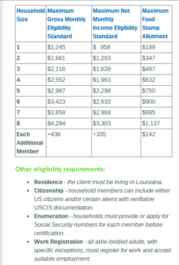 food stamp eligibility income chart - Video Search Engine ...