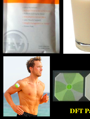 Easy 1-2-3 take in the mornings: Capsules, Shake Mix, and DFT Patch