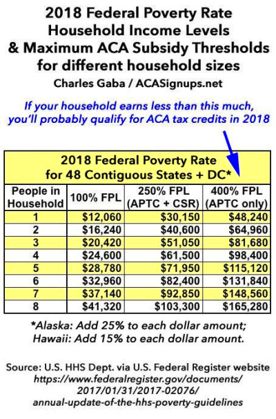 IMPORTANT: You may qualify for 2018 tax credits EVEN IF ...
