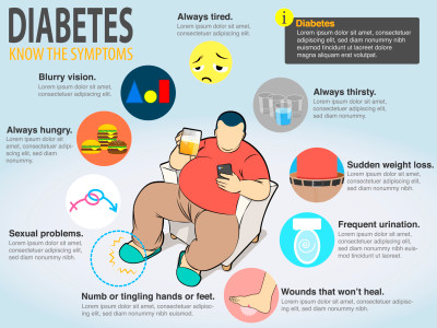 cure diabetes naturally using the amazing diabetes cure