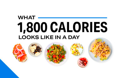 What an 1,800-Calorie Day Looks Like | MyFitnessPal
