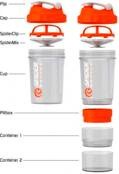 Worlds Best Protein Shaker Bottle Blender Mixer Cup – I Work For You ...
