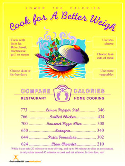 Cook For a Better Weigh Poster | $ 16.99 | Nutrition ...