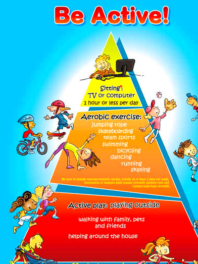 Kids Be Active Pyramid Poster | $ 16.15 | Nutrition ...