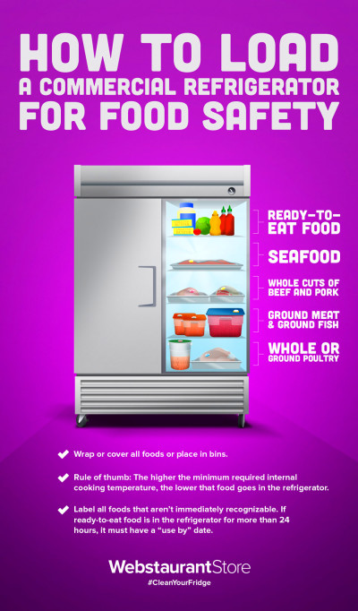 Cleaning You Restaurant Fridge | Commercial Fridge Cleaning