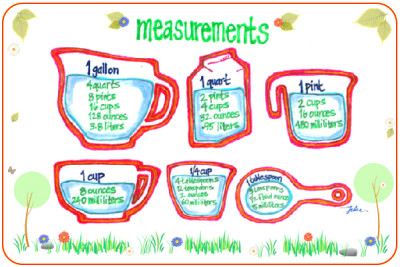 Measurements Print | ChefJulieYoon.com