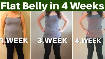 Get a Flat Belly in 4 Weeks - By Using Mint Leaves And ...