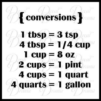 Decal Drama · Kitchen Conversions 1 tbsp = 3 tsp 4 tbsp ...