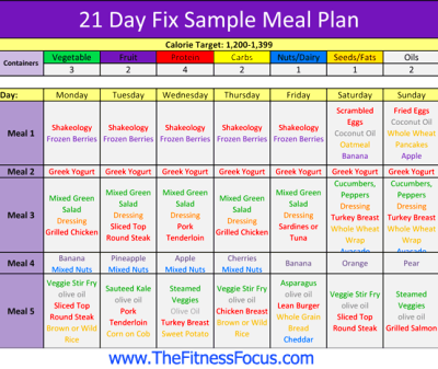 Click here to download an excel template for making your own meal plan ...