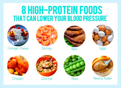 Foods good for low blood pressure / Weight loss vitamins ...