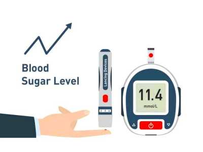 How to Lower Blood Sugar In Type 2 Diabetes