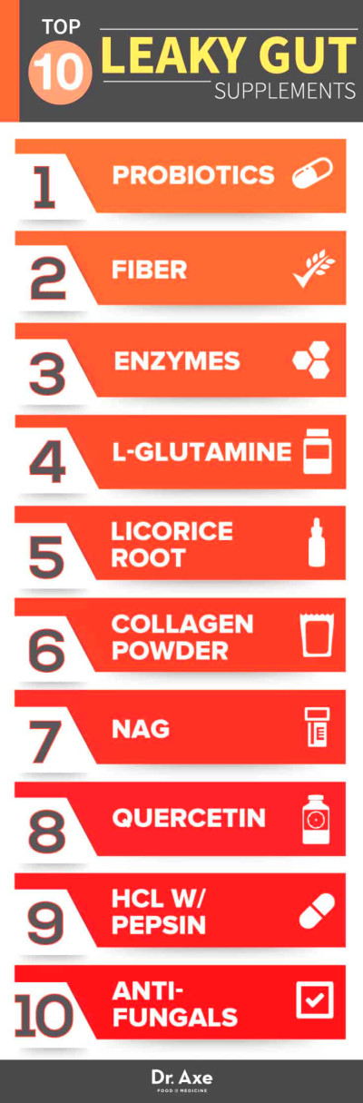 Top 10 Leaky Gut Supplements
