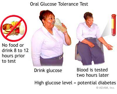 ... after drinking 75 grams of glucose. You are diagnosed with diabetes if