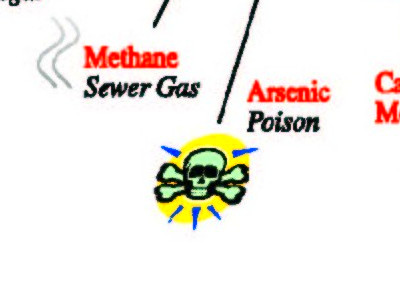How Smoking causes Health Problems Archives - Health and ...